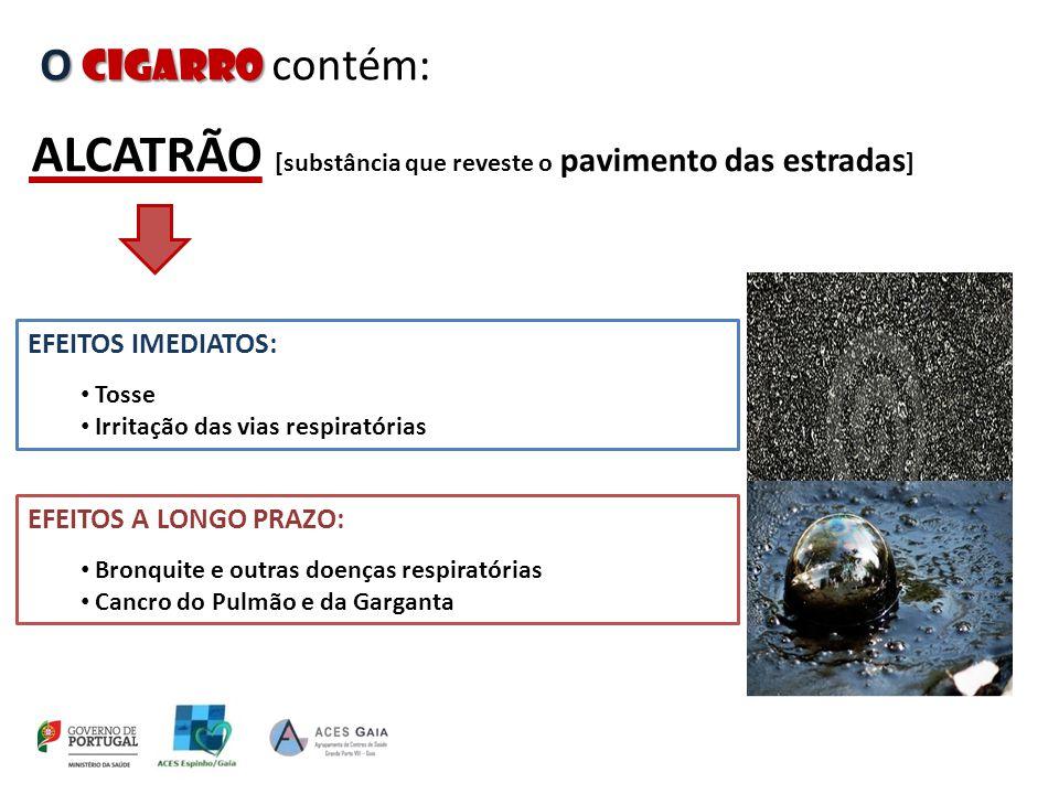 ALCATRÃO [substância que reveste o pavimento das estradas]